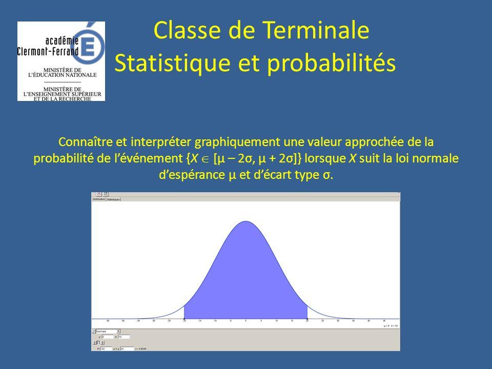Connaître et interpréter graphiquement une valeur approchée de la probabilité de lévénement {X [μ – 2σ, μ + 2σ]} lorsque X suit la loi normale despéra