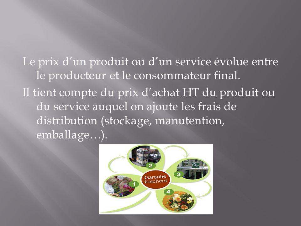 Le prix dun produit ou dun service évolue entre le producteur et le consommateur final. Il tient compte du prix dachat HT du produit ou du service auq