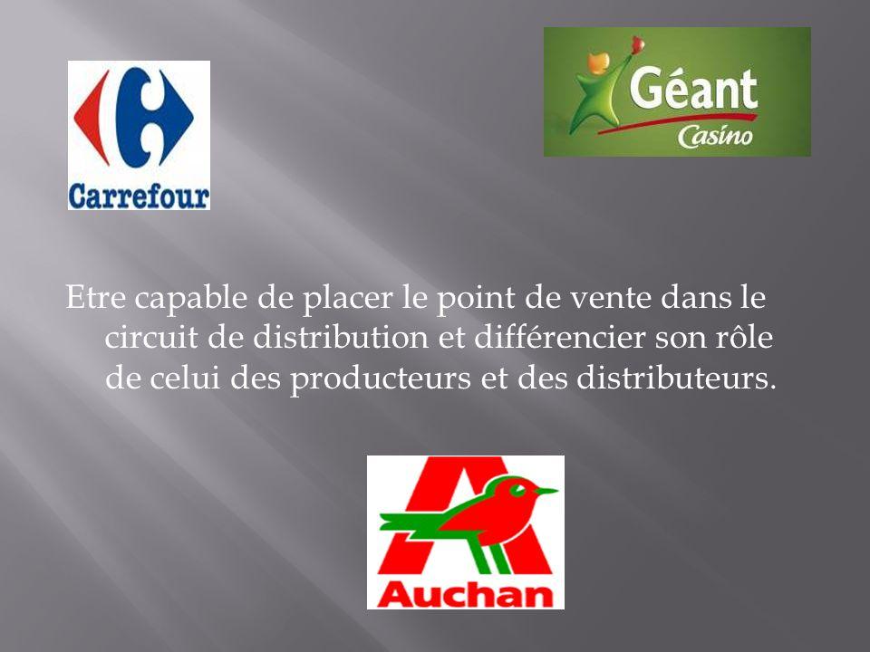 Etre capable de placer le point de vente dans le circuit de distribution et différencier son rôle de celui des producteurs et des distributeurs.