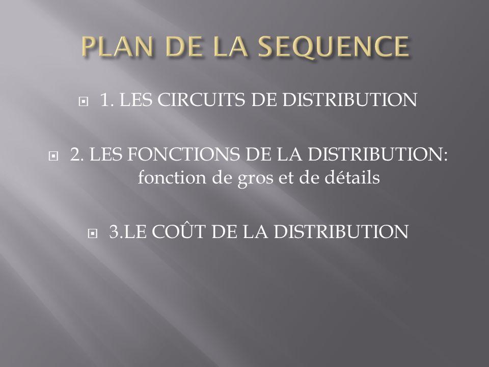 1. LES CIRCUITS DE DISTRIBUTION 2. LES FONCTIONS DE LA DISTRIBUTION: fonction de gros et de détails 3.LE COÛT DE LA DISTRIBUTION