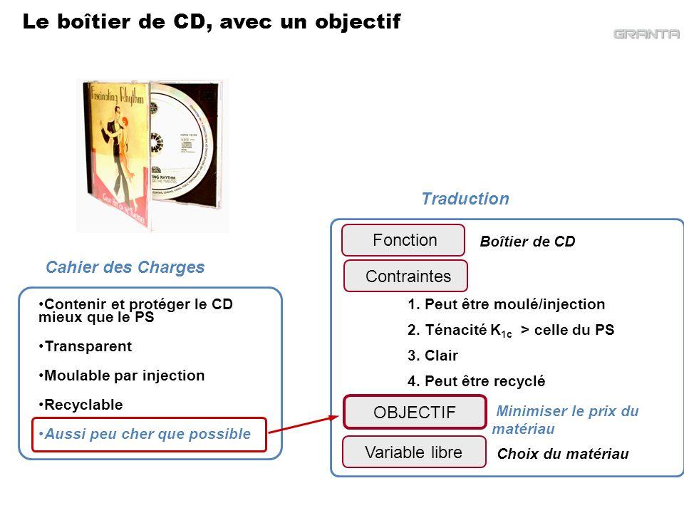 Le boîtier de CD, avec un objectif Variable libre Choix du matériau Contenir et protéger le CD mieux que le PS Transparent Moulable par injection Recy