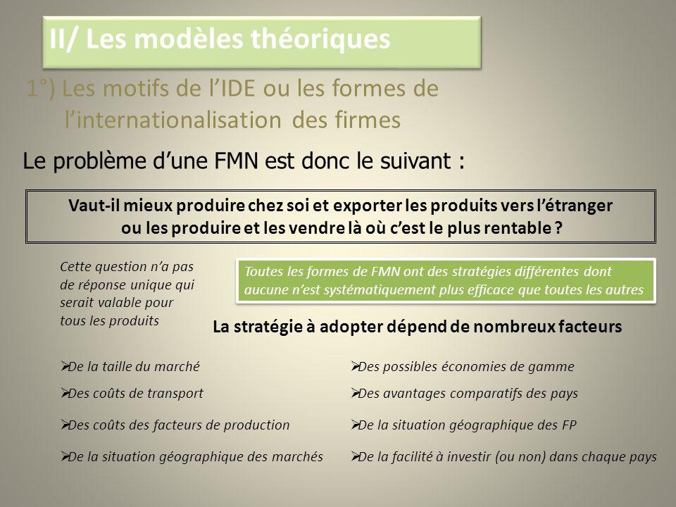 Le problème dune FMN est donc le suivant : Cette question na pas de réponse unique qui serait valable pour tous les produits Vaut-il mieux produire ch