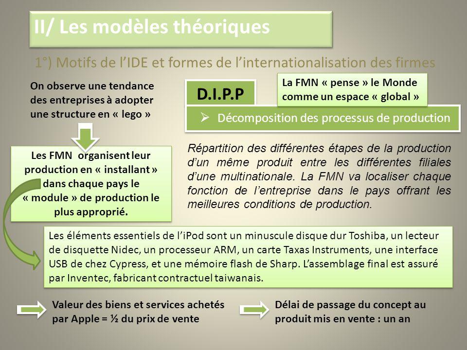 D.I.P.P Décomposition des processus de production On observe une tendance des entreprises à adopter une structure en « lego » La FMN « pense » le Mond