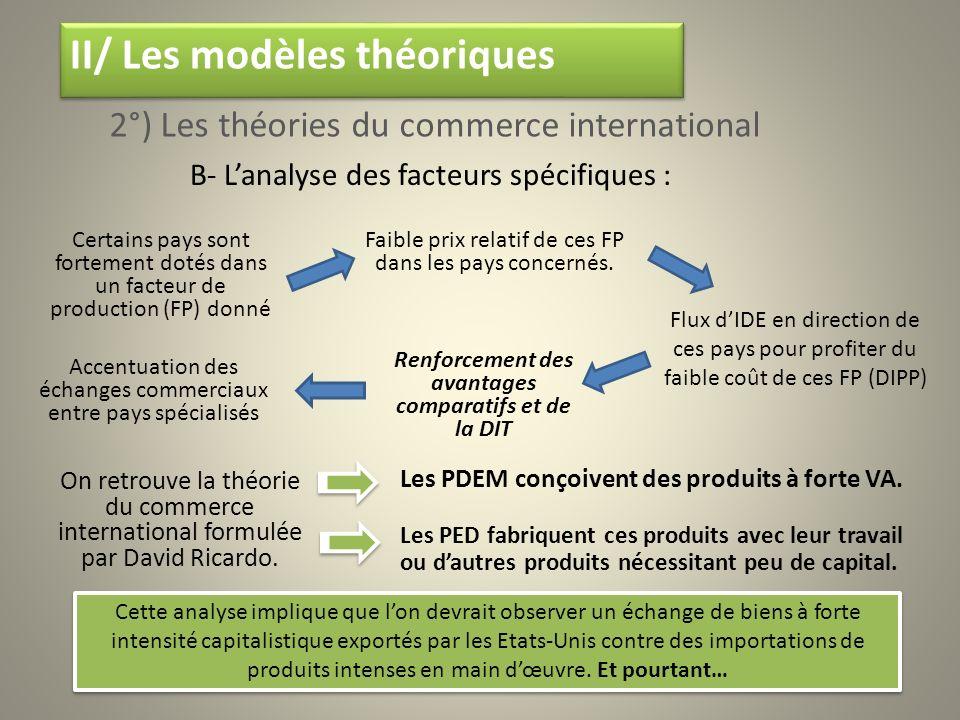 B- Lanalyse des facteurs spécifiques : Certains pays sont fortement dotés dans un facteur de production (FP) donné Faible prix relatif de ces FP dans