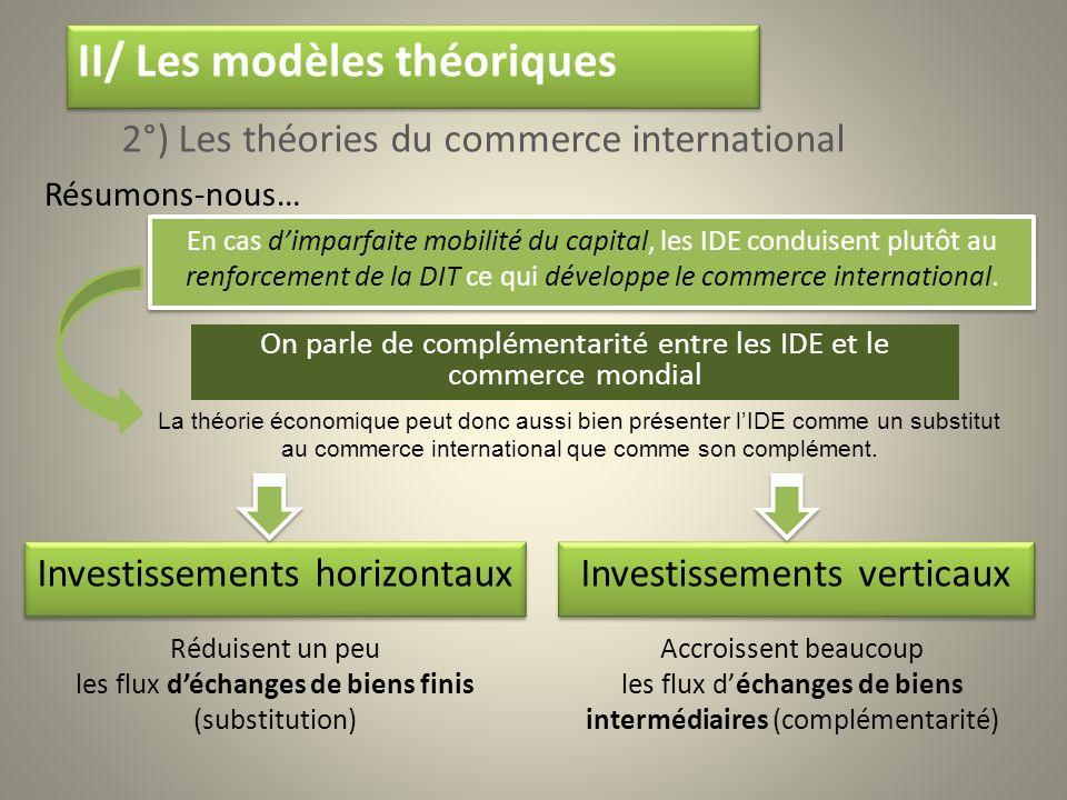 Résumons-nous… La théorie économique peut donc aussi bien présenter lIDE comme un substitut au commerce international que comme son complément. En cas