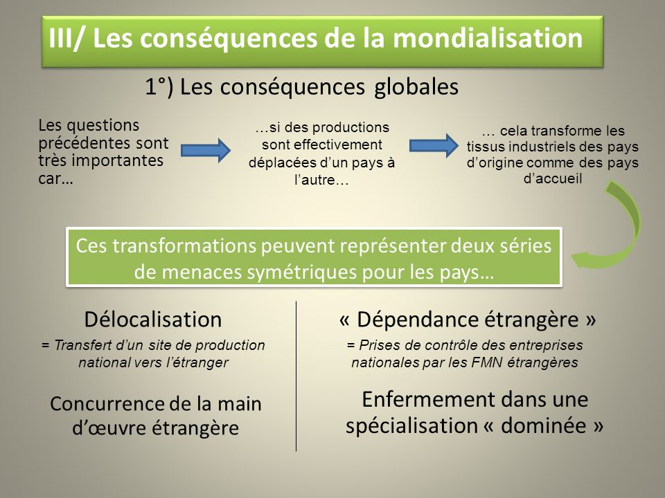 …si des productions sont effectivement déplacées dun pays à lautre… = Transfert dun site de production national vers létranger Ces transformations peu