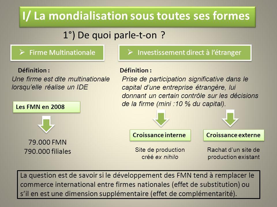 1°) De quoi parle-t-on ? Firme Multinationale Investissement direct à létranger Définition : Croissance interne Une firme est dite multinationale lors