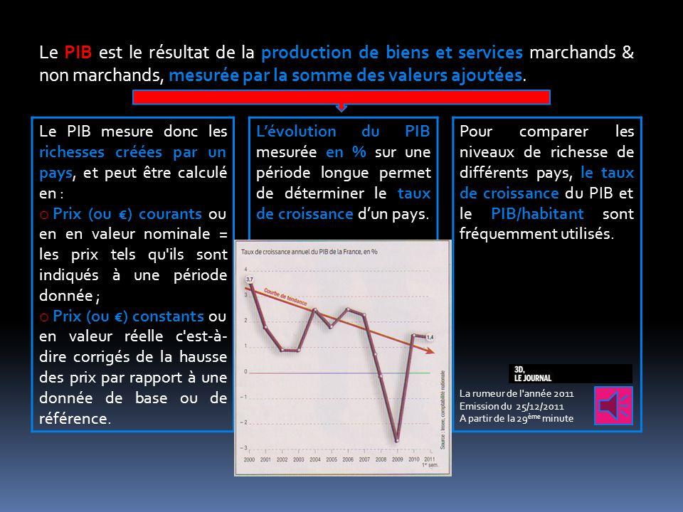Le PIB est le résultat de la production de biens et services marchands & non marchands, mesurée par la somme des valeurs ajoutées.