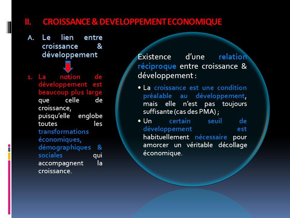 II.CROISSANCE & DEVELOPPEMENT ECONOMIQUE A.Le lien entre croissance & développement 1.