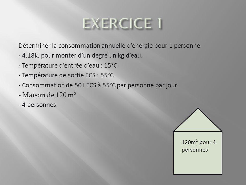 Déterminer la consommation annuelle dénergie pour 1 personne - 4.18kJ pour monter dun degré un kg deau. - Température dentrée deau : 15°C - Températur