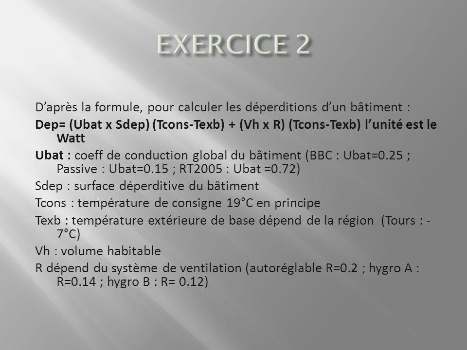 Daprès la formule, pour calculer les déperditions dun bâtiment : Dep= (Ubat x Sdep) (Tcons-Texb) + (Vh x R) (Tcons-Texb) lunité est le Watt Ubat : coe