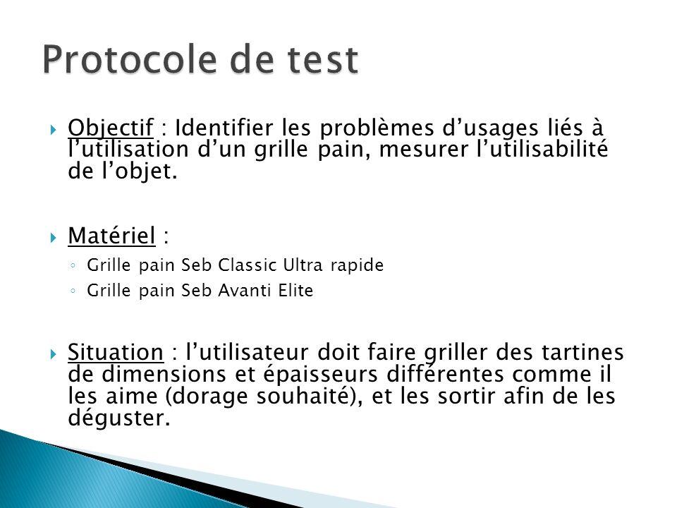Objectif : Identifier les problèmes dusages liés à lutilisation dun grille pain, mesurer lutilisabilité de lobjet. Matériel : Grille pain Seb Classic