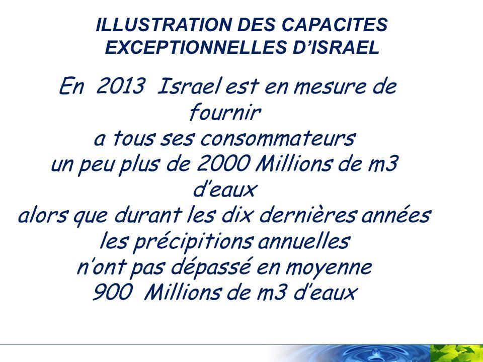 LA CLE DE LENIGME En 2013 Israel est en mesure de 1-recycler 500 Millions de m3/an deaux urbaines traitées pour son agriculture 2- dutiliser 200 Millions de m3 /an deaux saumâtres pour son agriculture dans la ARAVA.