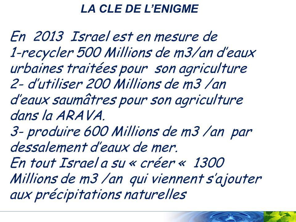 LA CLE DE LENIGME En 2013 Israel est en mesure de 1-recycler 500 Millions de m3/an deaux urbaines traitées pour son agriculture 2- dutiliser 200 Milli