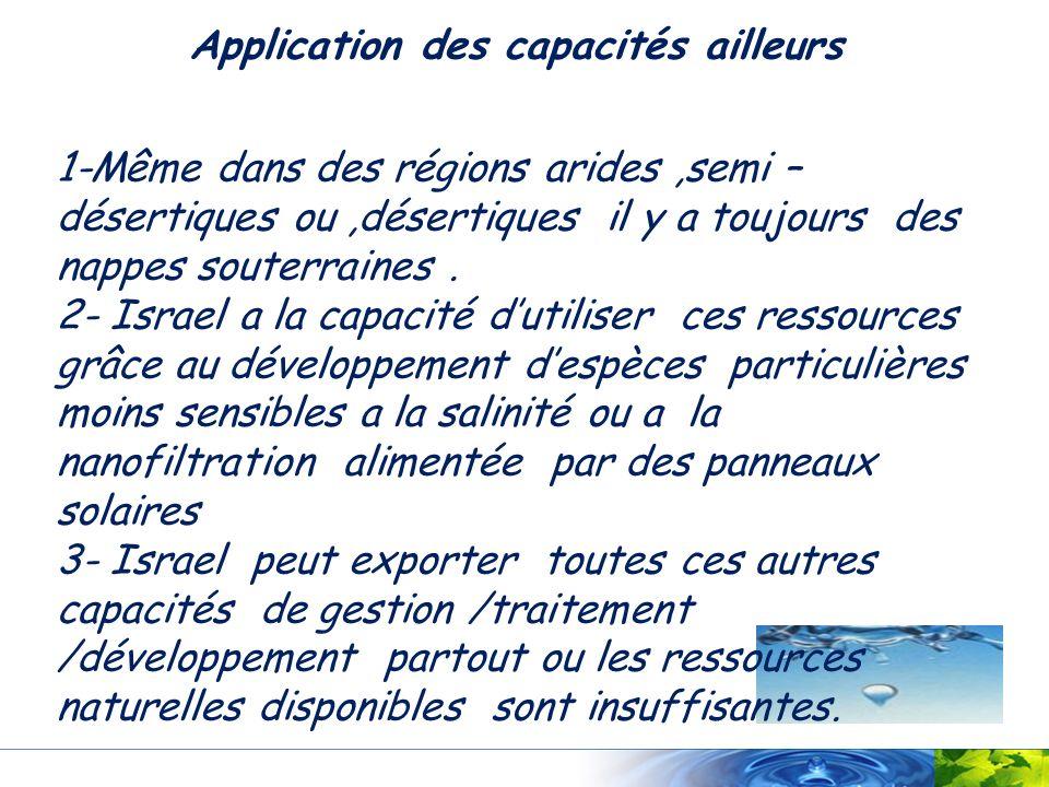 U.de dessalement de Palmahim 45+45 Mm3/an U. de dessalement d Ashdod 100 Mm3/an U.