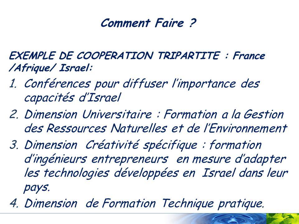 Comment Faire ? EXEMPLE DE COOPERATION TRIPARTITE : France /Afrique/ Israel: 1.Conférences pour diffuser limportance des capacités dIsrael 2.Dimension