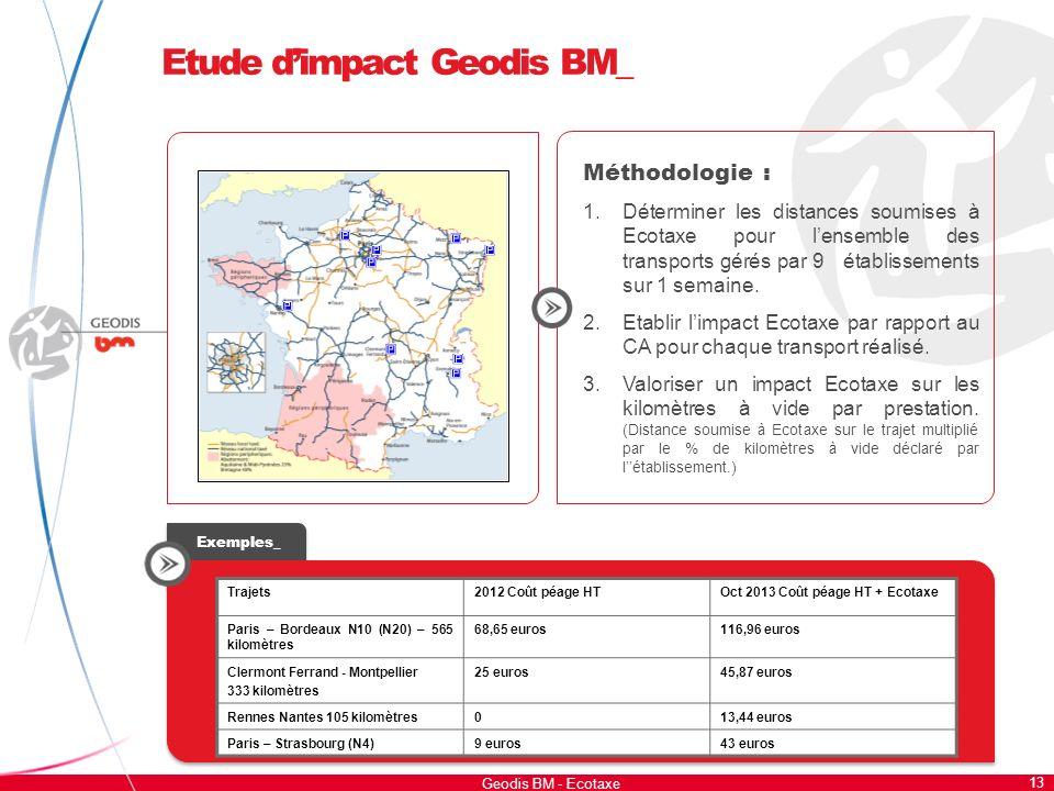 13 Geodis BM - Ecotaxe Etude dimpact Geodis BM_ Méthodologie : 1.Déterminer les distances soumises à Ecotaxe pour lensemble des transports gérés par 9
