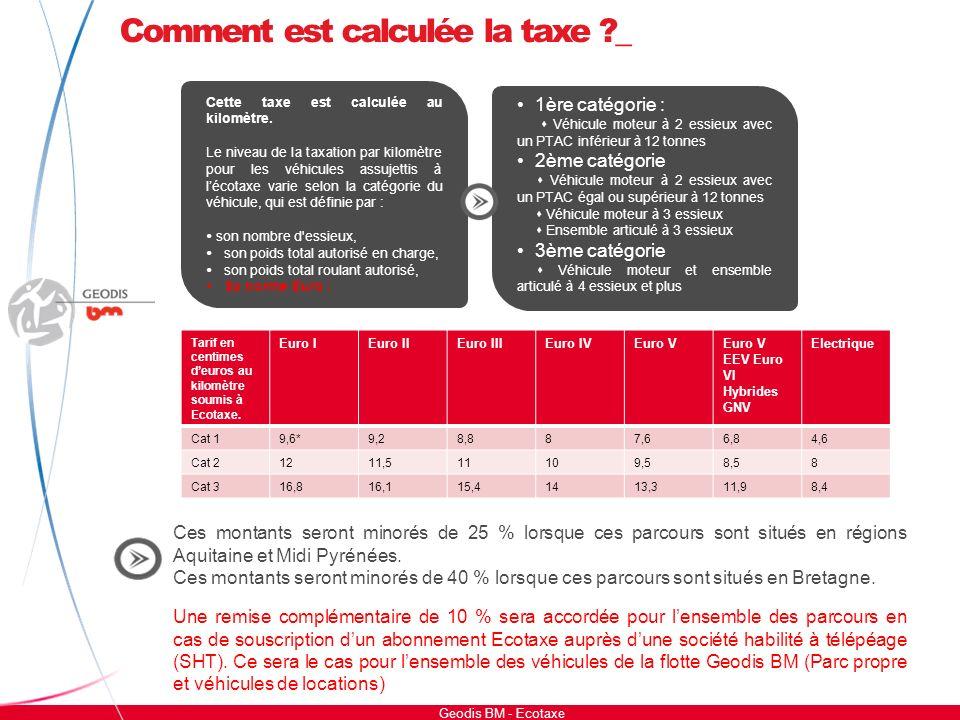 7 Principe de répercussion de la taxe poids lourd_ La répercussion de lEcotaxe au client où chargeur se fera suivant un barème forfaitaire fixant un taux de majoration de la facture en fonction de la région de départ et darrivée.