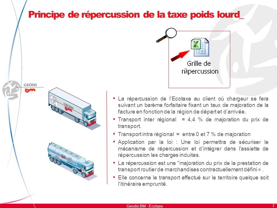 Principe de répercussion II_ 8 Geodis BM - Ecotaxe Le transporteur et le commissionnaire de transport répercuteront la taxe vers le donneur dordre via des taux fixés par la loi qui majoreront le prix de transport en fonction des régions de départ et darrivée.