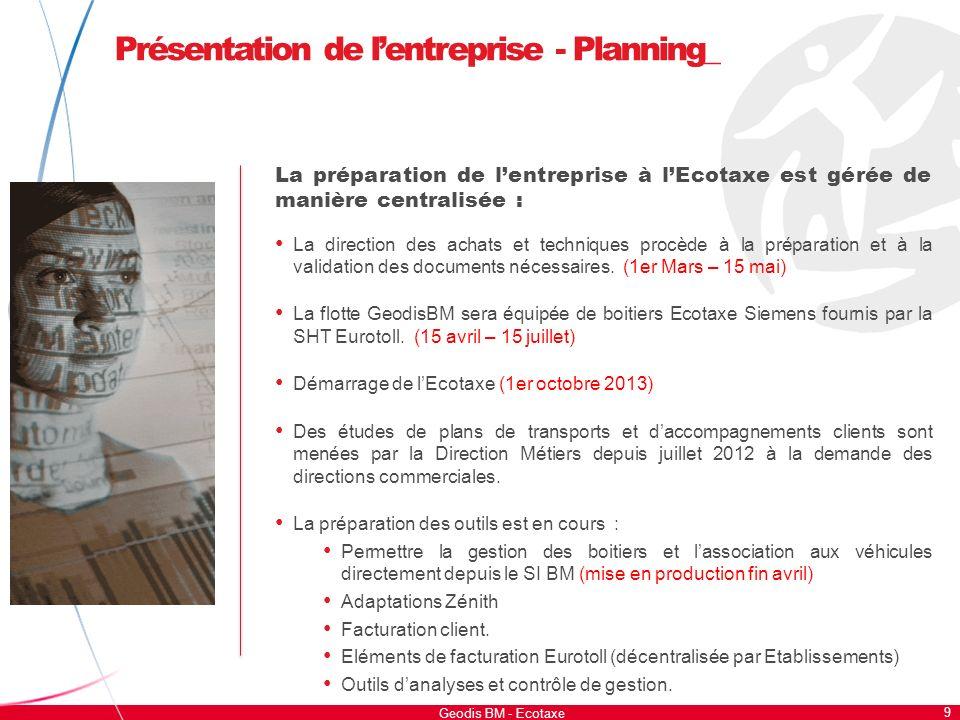 Présentation de lentreprise - Planning_ Investissement annuel 9 Geodis BM - Ecotaxe La préparation de lentreprise à lEcotaxe est gérée de manière cent