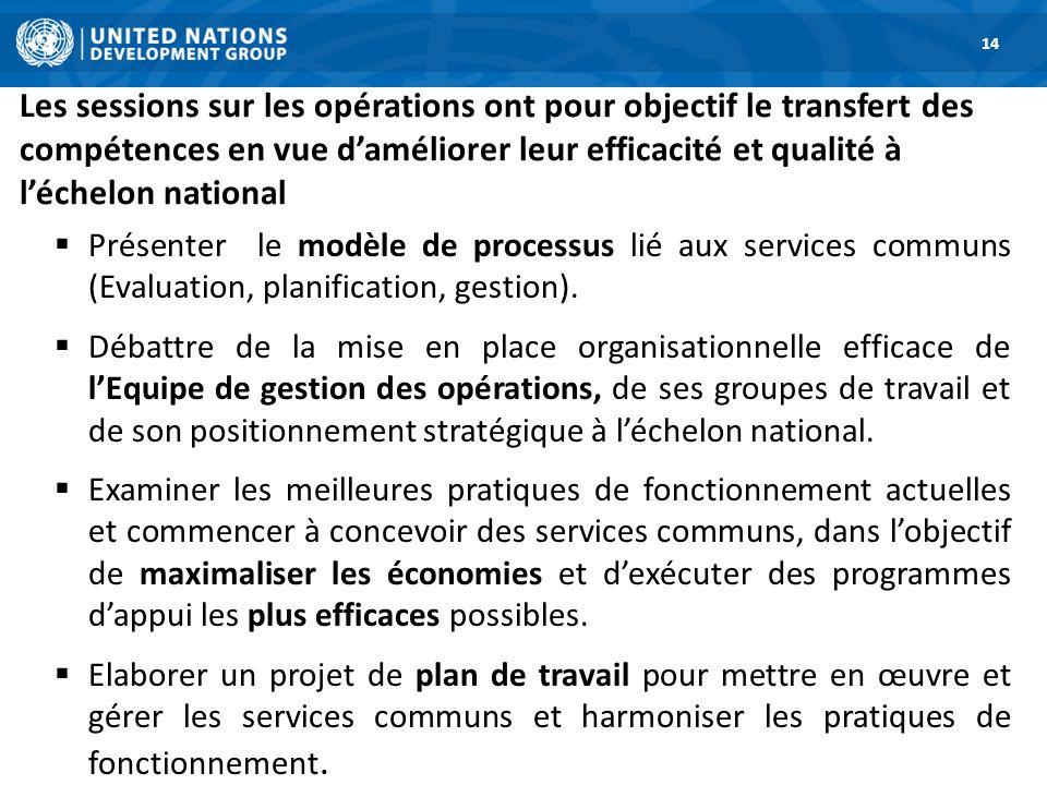 Les sessions sur les opérations ont pour objectif le transfert des compétences en vue daméliorer leur efficacité et qualité à léchelon national Présenter le modèle de processus lié aux services communs (Evaluation, planification, gestion).