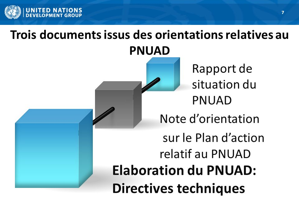Trois documents issus des orientations relatives au PNUAD 7 Rapport de situation du PNUAD Note dorientation sur le Plan daction relatif au PNUAD Elaboration du PNUAD: Directives techniques