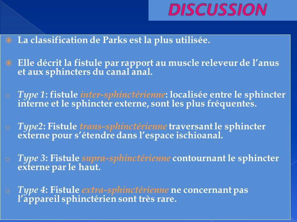 La classification de Parks est la plus utilisée. Elle décrit la fistule par rapport au muscle releveur de lanus et aux sphincters du canal anal. o Typ