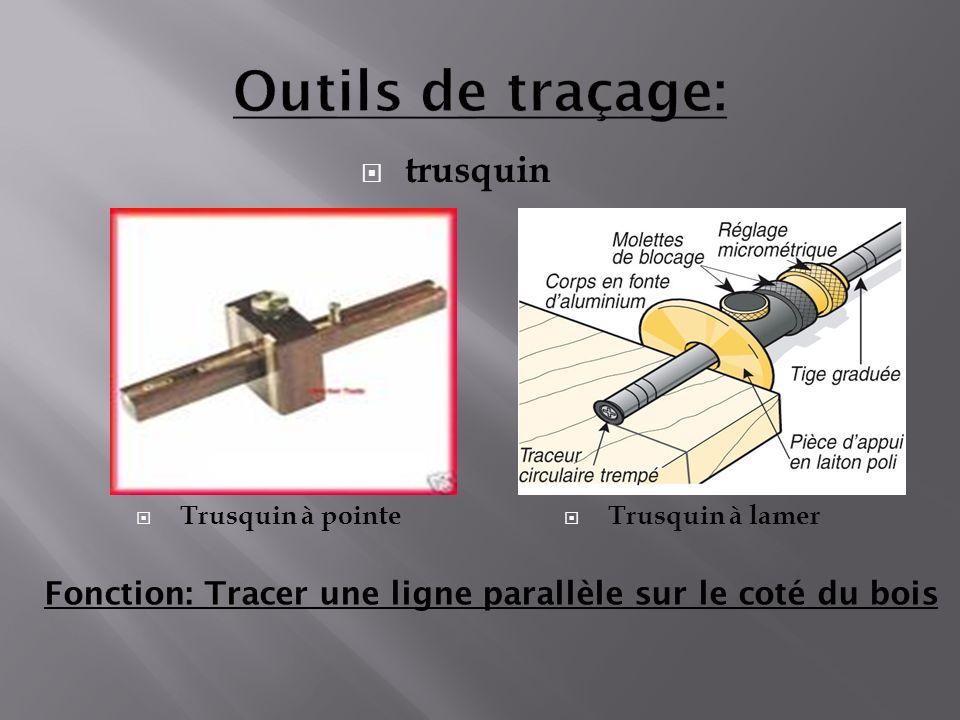 trusquin Fonction: Tracer une ligne parallèle sur le coté du bois Trusquin à pointe Trusquin à lamer