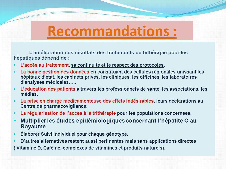 Recommandations : Lamélioration des résultats des traitements de bithérapie pour les hépatiques dépend de : Laccès au traitement, sa continuité et le