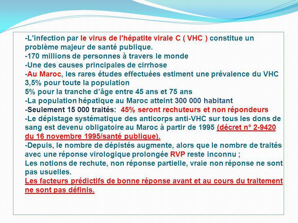 -L'infection par le virus de l'hépatite virale C ( VHC ) constitue un problème majeur de santé publique. -170 millions de personnes à travers le monde