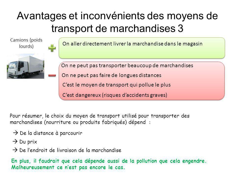 Avantages et inconvénients des moyens de transport de marchandises 3 On ne peut pas faire de longues distances On ne peut pas transporter beaucoup de
