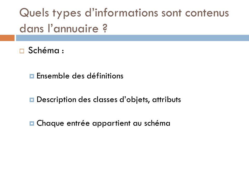 Quels types dinformations sont contenus dans lannuaire .