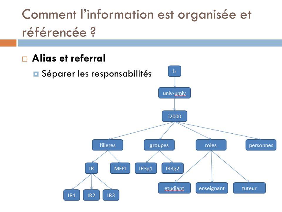 Comment linformation est organisée et référencée ? Alias et referral Séparer les responsabilités
