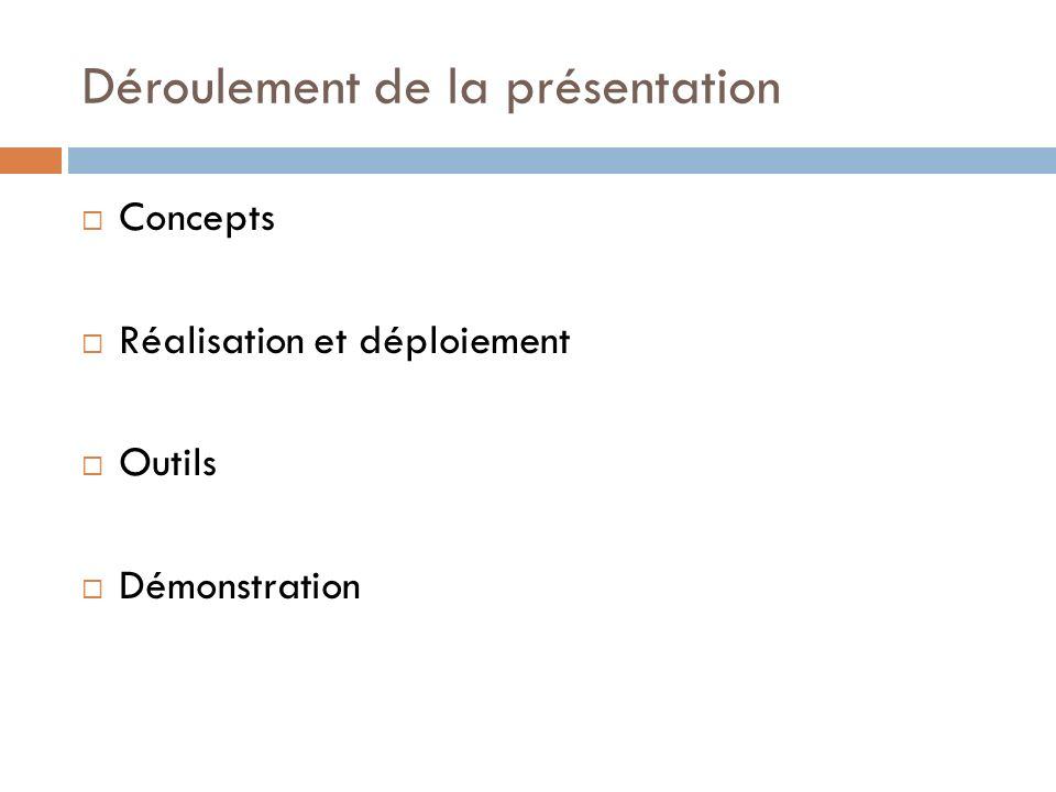 Déroulement de la présentation Concepts Réalisation et déploiement Outils Démonstration