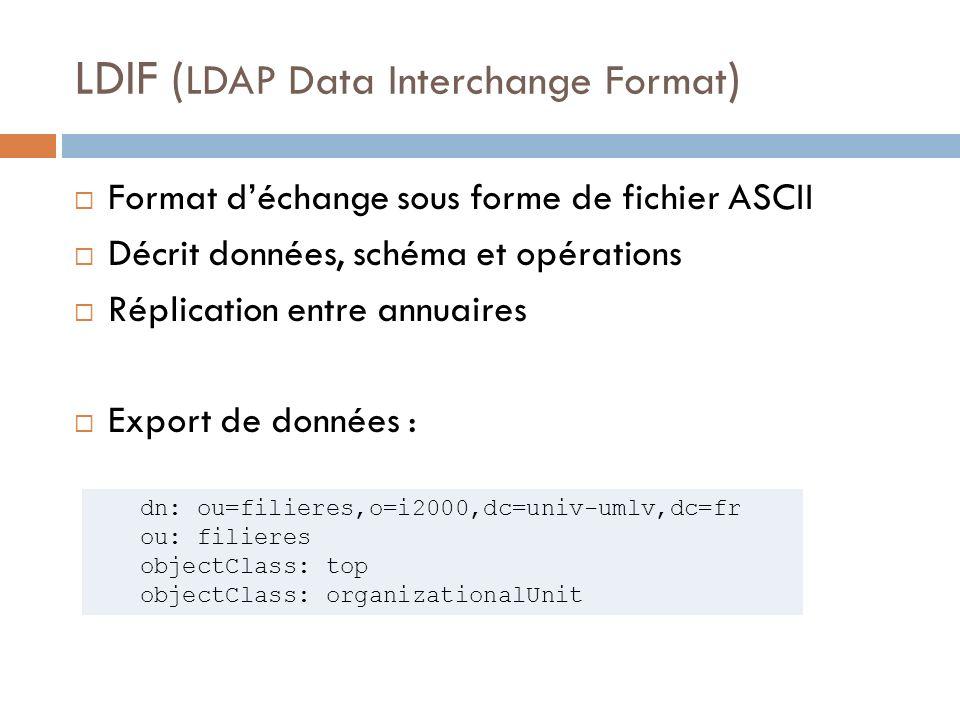 LDIF ( LDAP Data Interchange Format ) Format déchange sous forme de fichier ASCII Décrit données, schéma et opérations Réplication entre annuaires Export de données : dn: ou=filieres,o=i2000,dc=univ-umlv,dc=fr ou: filieres objectClass: top objectClass: organizationalUnit