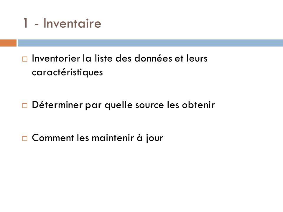1 - Inventaire Inventorier la liste des données et leurs caractéristiques Déterminer par quelle source les obtenir Comment les maintenir à jour