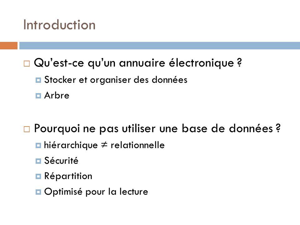 Introduction Quest-ce quun annuaire électronique .