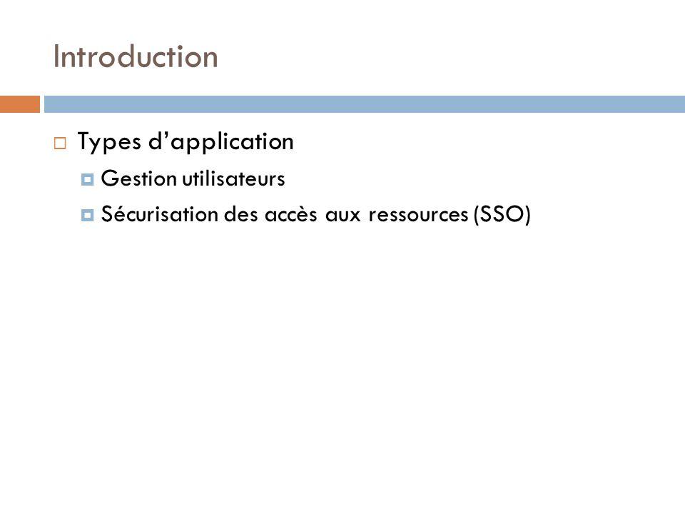 Introduction Types dapplication Gestion utilisateurs Sécurisation des accès aux ressources (SSO)