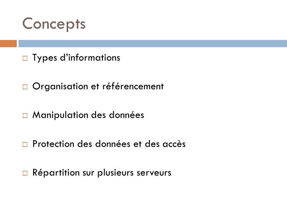 Types dinformations Organisation et référencement Manipulation des données Protection des données et des accès Répartition sur plusieurs serveurs