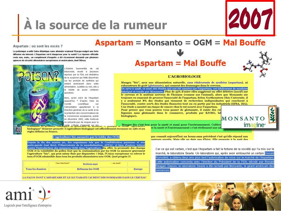 À la source de la rumeur Aspartam = Monsanto = OGM = Mal Bouffe Aspartam = Mal Bouffe