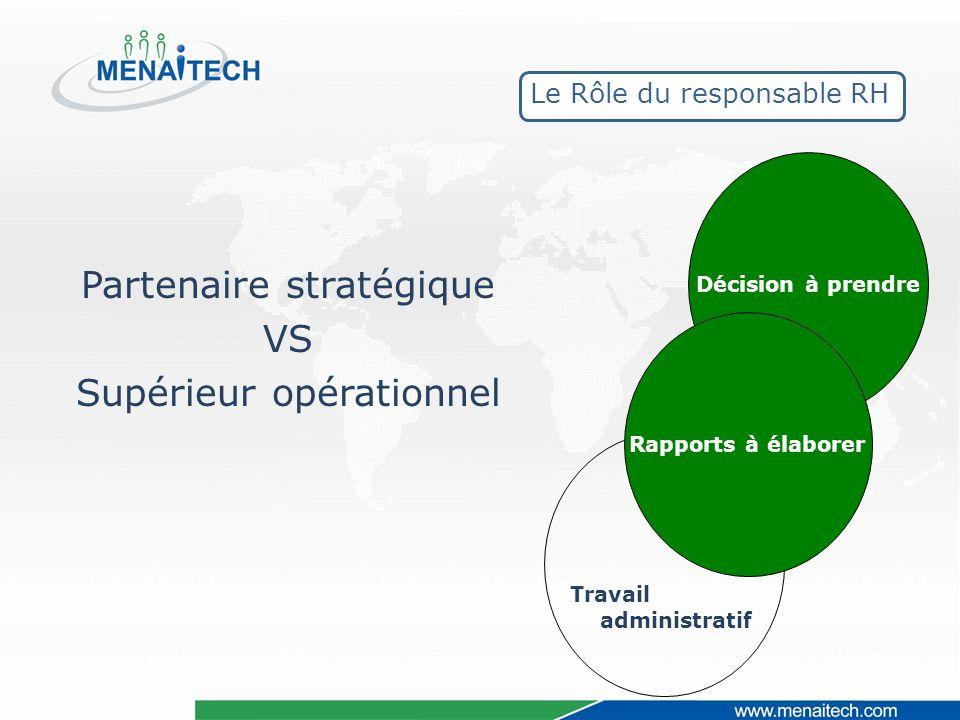 Partenaire stratégique VS Supérieur opérationnel Décision à prendre Travail administratif Rapports à élaborer Le Rôle du responsable RH