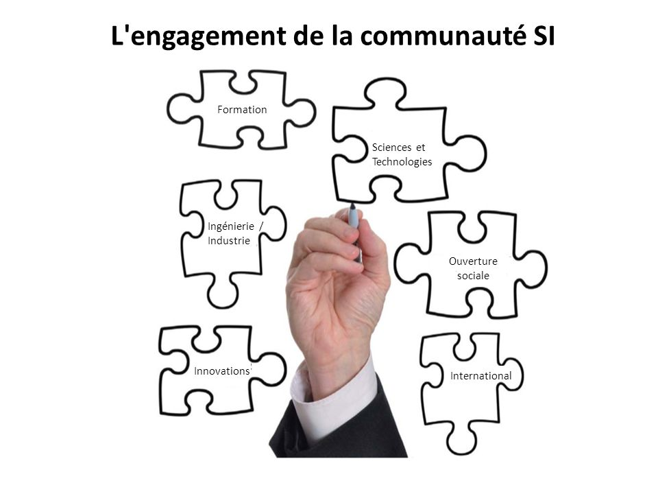 L engagement de la communauté SI Innovations International Sciences et Technologies Ouverture sociale Ingénierie / Industrie Formation
