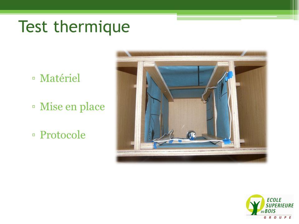Matériel Mise en place Protocole Test thermique