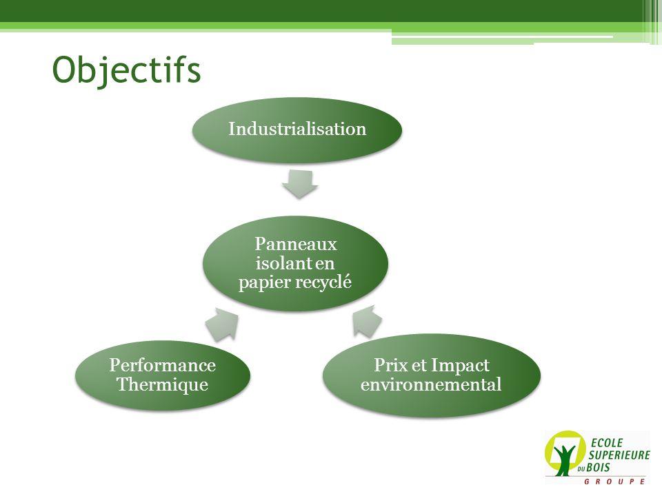 Panneaux isolant en papier recyclé Industrialisation Prix et Impact environnemental Performance Thermique Objectifs