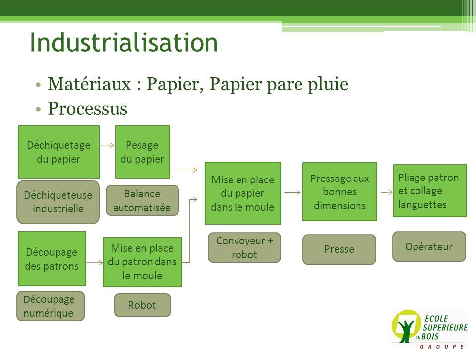 Matériaux : Papier, Papier pare pluie Processus Industrialisation Déchiquetage du papier Découpage des patrons Mise en place du patron dans le moule M