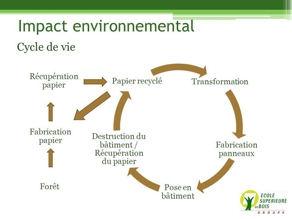 Cycle de vie Impact environnemental Transformatio n Fabrication panneaux Pose en bâtiment Destruction du bâtiment / Récupération du papier Papier recy