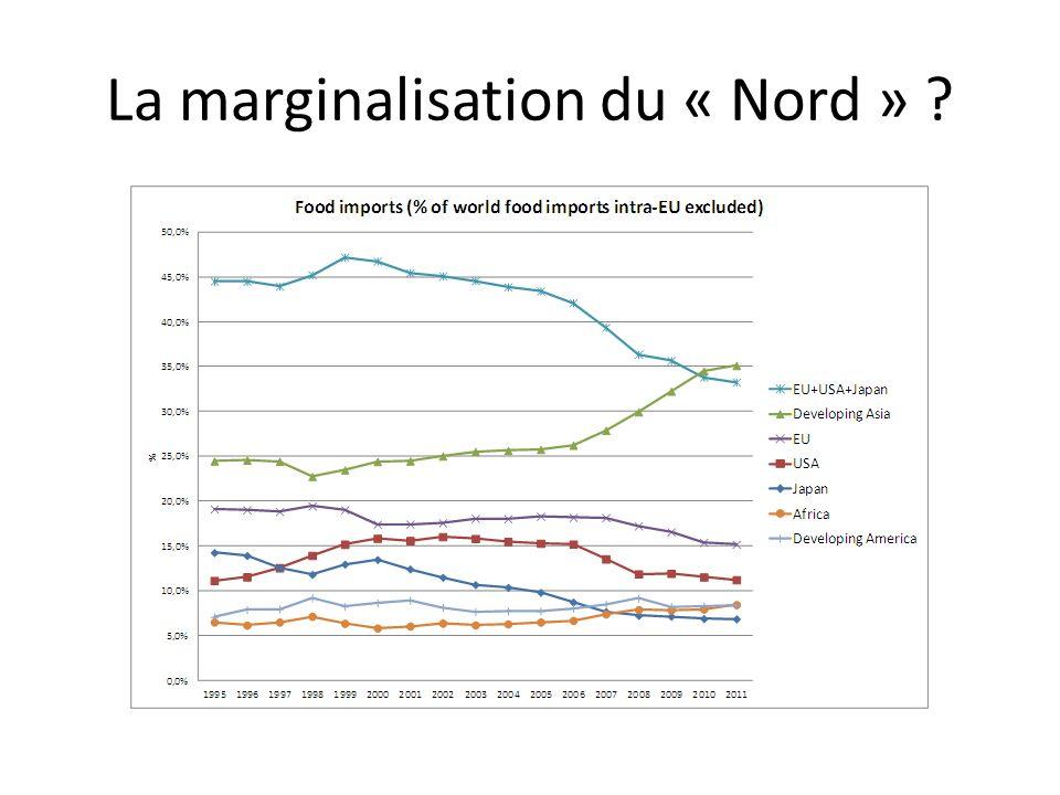 La marginalisation du « Nord » ?
