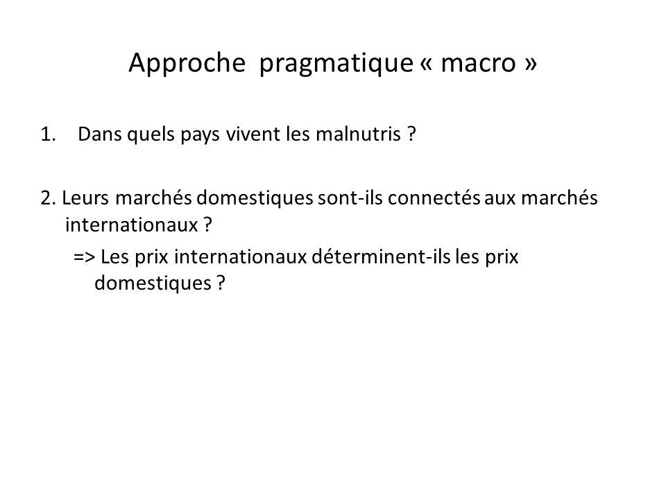 Approche pragmatique « macro » 1.Dans quels pays vivent les malnutris .