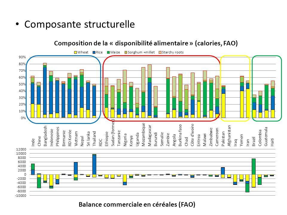 Composante structurelle