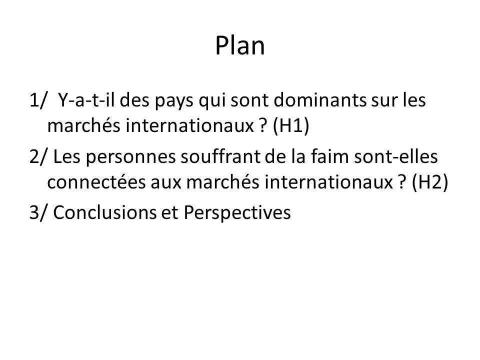 Plan 1/ Y-a-t-il des pays qui sont dominants sur les marchés internationaux .